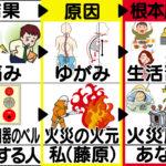 【ビジュアル系】痛みと原因と根本原因の三角関係と整体